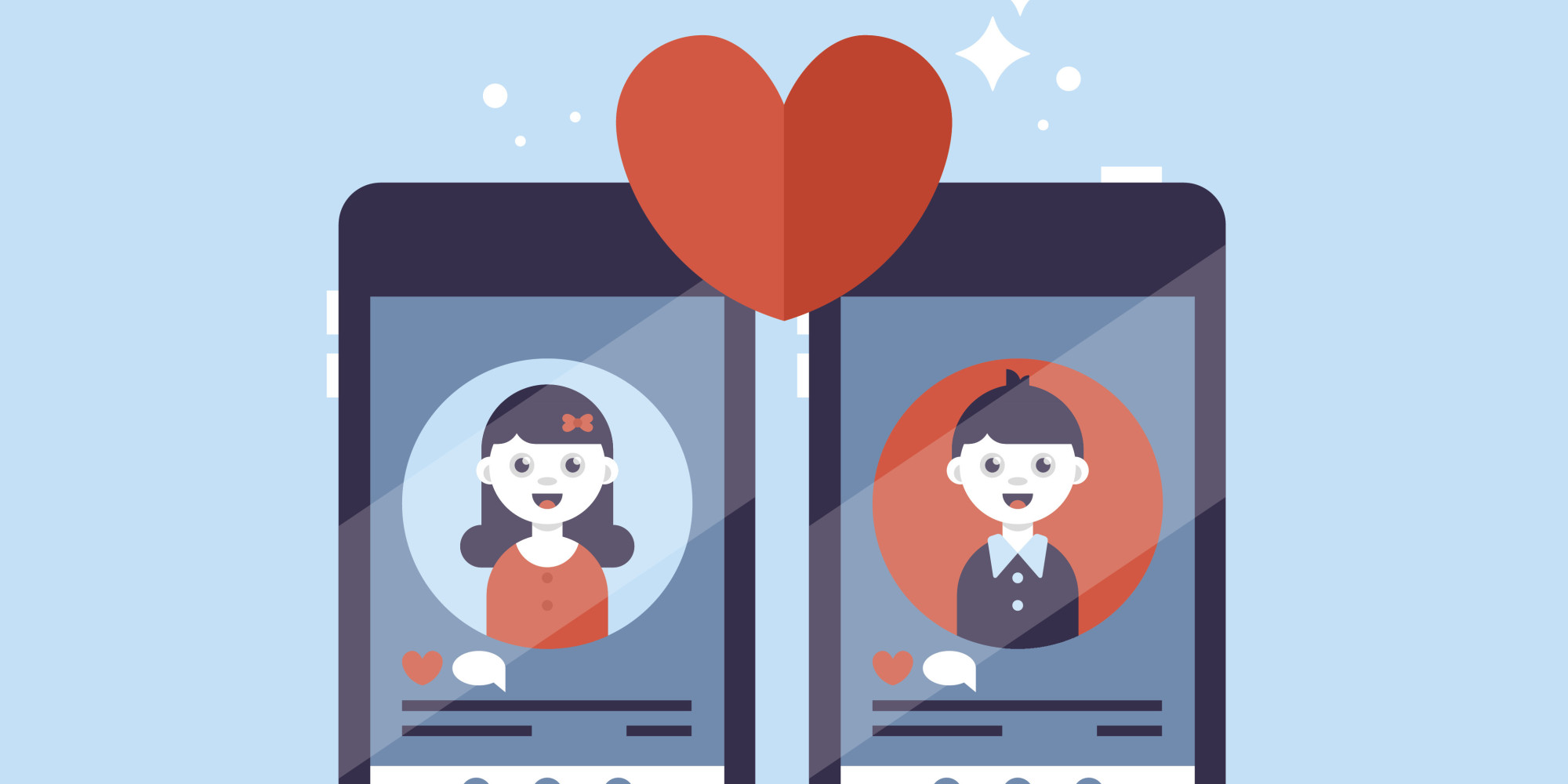 έκθεση για dating σε απευθείας σύνδεση